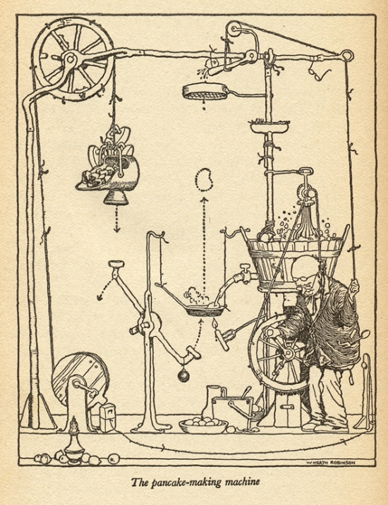 'The Pancake Machine' Heath Robinson